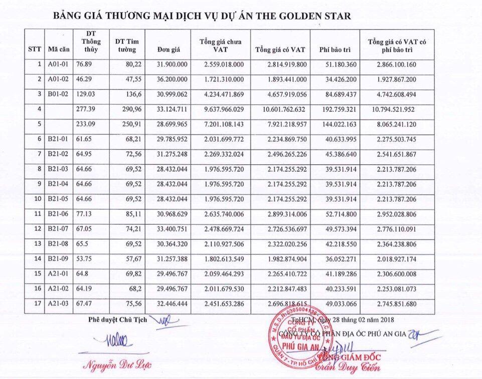 Bán căn hộ Office dự án The Golden Star